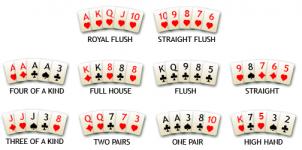 układy w pokerze
